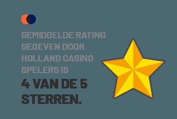 Holland Casino rating