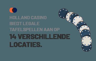Holland Casino 14 verschillende locaties